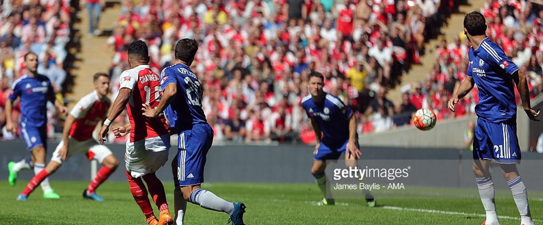 Football Betting - Week 6 Premier League Preview