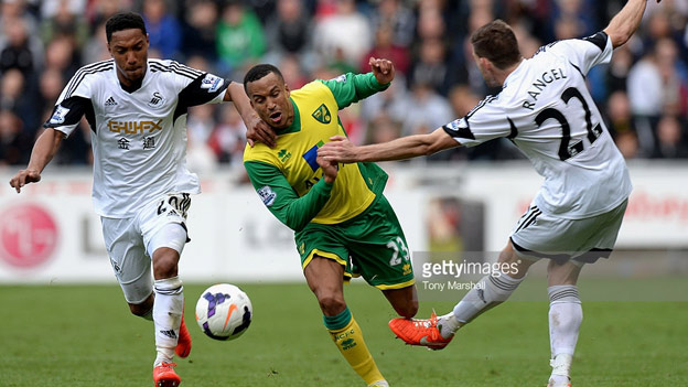 Soccer Odds - Norwich Vs Swansea City