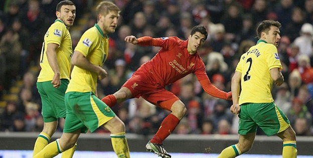 Football betting predictions - Norwich City Vs Liverpool