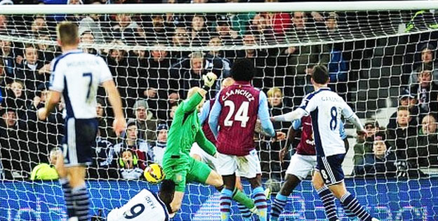 Sport Betting Predictions - West Bromwich Albion Vs Aston Villa