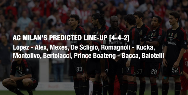 Football Betting Prediction | Coppa Italia Betting - AC Milan first eleven