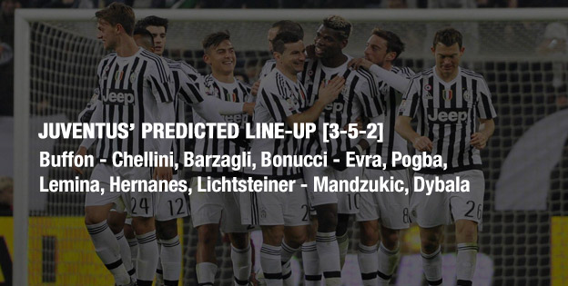 Football Betting Prediction | Coppa Italia Betting - Juventus first eleven