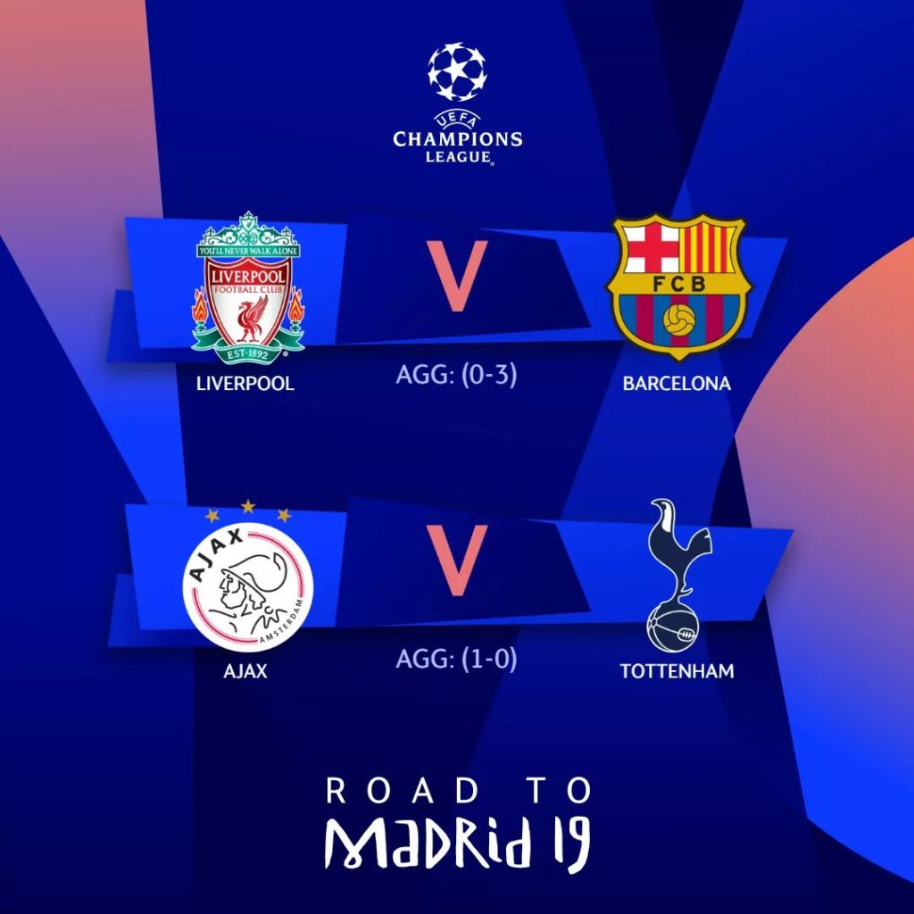UEFA Champions League Preview – (Road to Madrid 2019